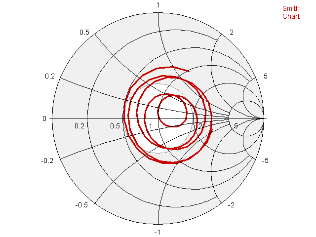 width=530
